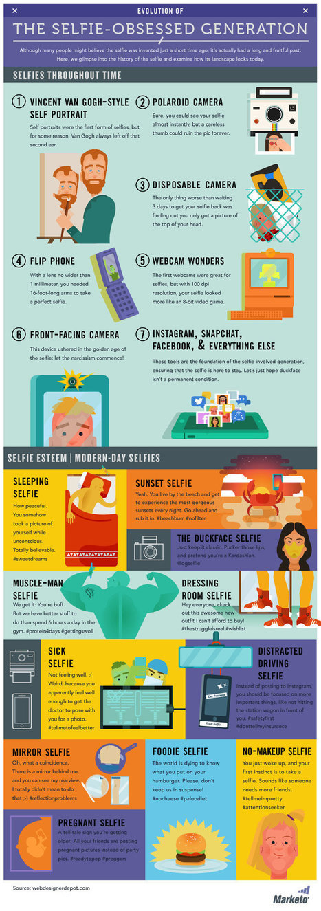 Evolution du selfie | Les infographies ! | Scoop.it