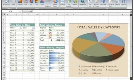 Desventajas de Excel - AplicacionesEmpresariales.com | MSI | Scoop.it