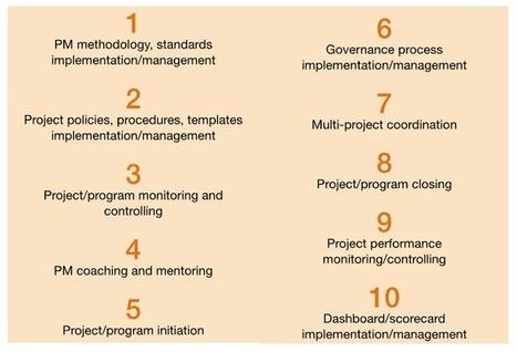 Los beneficios de una Oficina de Gestión de Proyectos | retail and design | Scoop.it