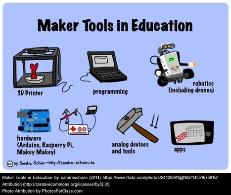 "What Are Your Ideas For Incorporating the ""Maker Movement"" In Teaching English Language Learners? 