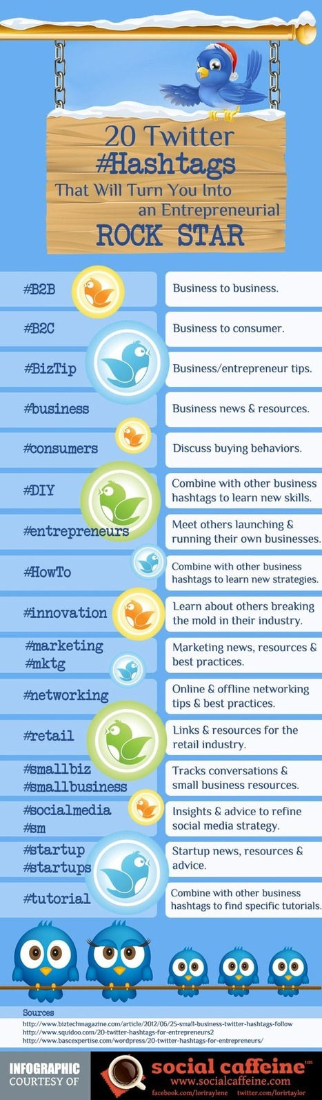 20 Twitter Hashtags That Will Turn You into an Entrepreneurial Rock Star | marketing | Scoop.it