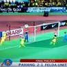 Malaysia Sport Around The World