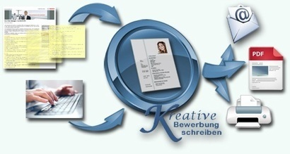 Bewerbung schreiben   21st Century Tools for Teaching-People and Learners   Scoop.it