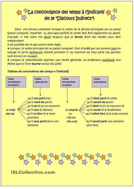 La concordance des temps à l'indicatif | FLE: LANGUE-CULTURE ET CIVILISATION-DIDACTIQUE | Scoop.it