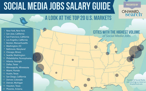 The Social Media Salary Guide [INFOGRAPHIC] | Social Media And Digital Influence | Scoop.it