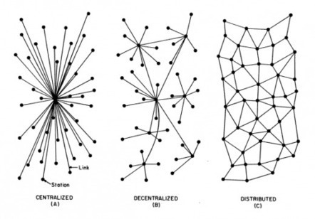 The post-hierarchical organization | Leadership & Management | Scoop.it