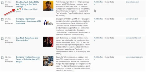 Content Curation With MyCurator for WordPress - http://rightmixtech.com | Research Capacity-Building in Africa | Scoop.it