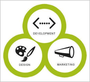 Why Best Website Design Company - FATbit Technologies   Best Website Design Company Chandigarh   Scoop.it