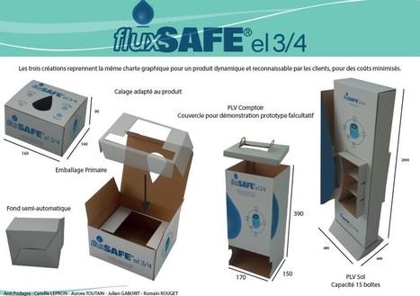 Projet Fluxsafe : réalisation d'un Emballage et de deux PLV | PACKAGING | Scoop.it