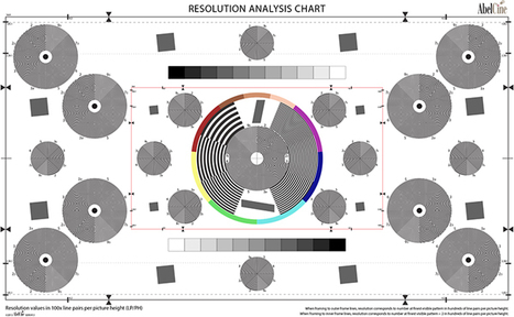 AbelCine's New Family of Resolution Analysis Charts Designed by Jesse Rosen (05:11) | 4k workflow | Scoop.it