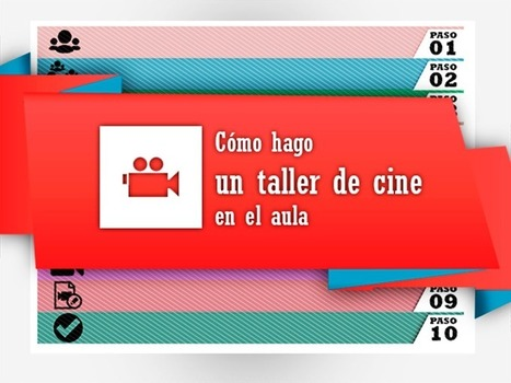 ¿Cómo hago un taller de cine en el aula?│@PortalAprender | Educacion, ecologia y TIC | Scoop.it
