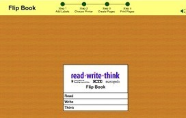 Here Is An Excellent Web Tool to Create Flip Books in Class  | educación integral | Scoop.it