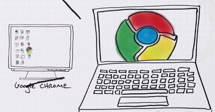 6 Chrome Extensions to Help You Maximize Google Drive | Machinimania | Scoop.it
