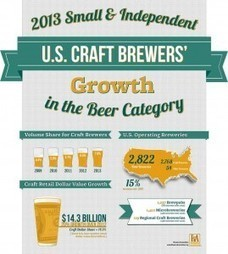 Brewers Association Announces 2013 Craft Brewer Growth - Seattle Post Intelligencer (blog) | Craft Beer | Scoop.it