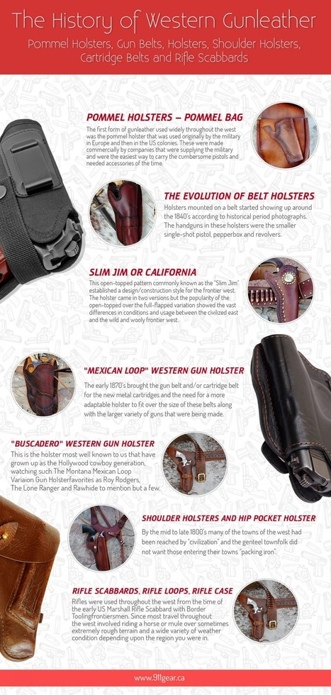 History of Western Gun Leather - Holster and Gun Belt   Visual.ly   911Gear.ca - Security Equipment   Police Gear   Scoop.it