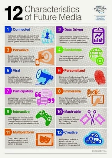 12 Characteristics of Future Media | Infographics of Interest | Scoop.it