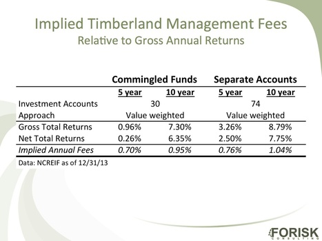 Timberland Investment Fees and Returns | Timberland Investment | Scoop.it