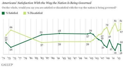 60% of Americans Want a Third Party Candidate for 2016 Washington's Blog | American Government | Scoop.it