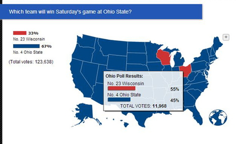 Ohioans think Ohio State will lose to Wisconsin - Front Page Buzz | correr | Scoop.it