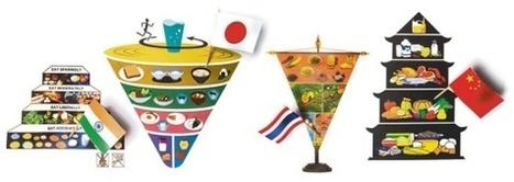Eri maiden ravitsemussuositukset ovat ristiriidassa | Urheilu ja terveys | Scoop.it