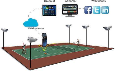 PlaySight aims to revolutionize your tennis game   La Ingeniería   Scoop.it