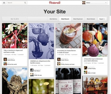 Pinterest Launches New Web Analytics Tool For Businesses | Social Media Today | SocialMedia_me | Scoop.it