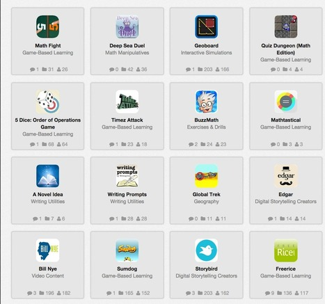 Great Tools and Apps for Teacher-Parent Communication | immersive media | Scoop.it