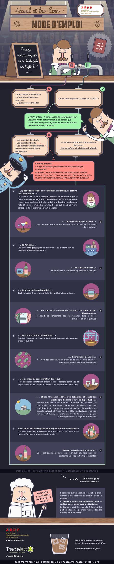 #Infographie : mode d'emploi pour communiquer en digital autour de l'alcool dans le respect de la Loi Evin | Digital Social Club | Scoop.it