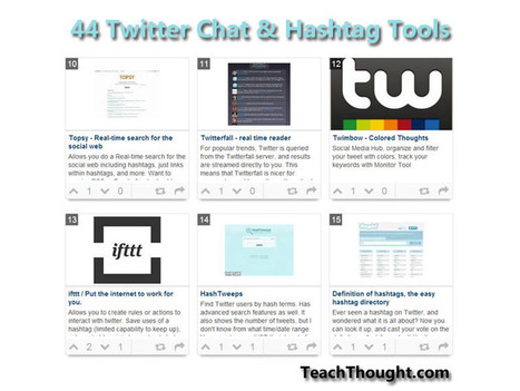 44 Twitter Chat Tools For The Modern Teacher | Library Education | Scoop.it