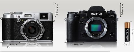 Fuji X100T and X-T1: Choosing the right camera for street photography | Fuji X System | Scoop.it