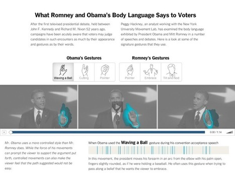 Analyzing Presidential Candidate's Body Language | experiment 2013 | Scoop.it