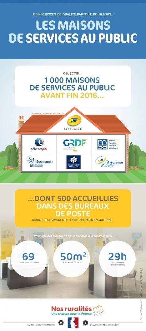 Les ruralités, une chance pour la France | Teletravail et coworking | Scoop.it