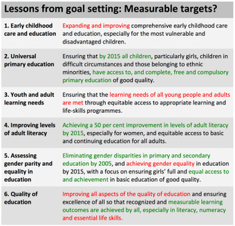 Equity in education post-2015: how do we get there? | Education Equity | Scoop.it