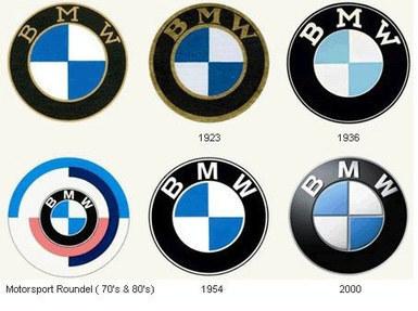 BMW Motorcycle History: THE BMW LOGO (ROUNDEL)   BMW Logo development   Scoop.it