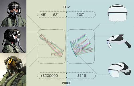 SEER, le casque de réalité augmentée pour smartphone | Libertés Numériques | Scoop.it