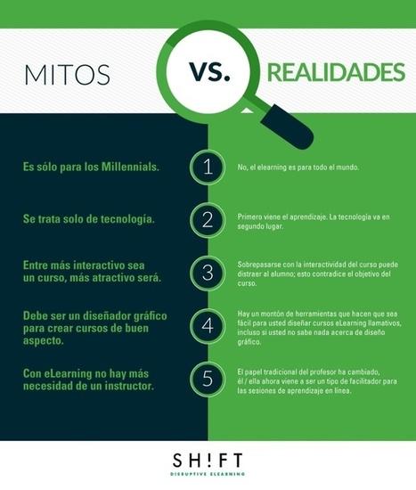 Mitos y realidades del eLearning | elearning, moodle, mooc | Scoop.it