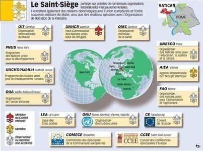 La présence de l'Eglise dans les institutions internationales   La-Croix.com   Bulletin St Didier Limonest   Scoop.it