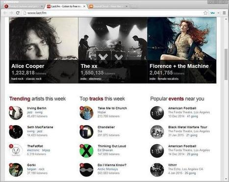 6 browsers to change the way you surf the Web | Outils réseaux, blog | Scoop.it