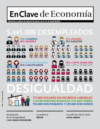 Responsabilidad ¡SOCIAL! | Boletín Semanal. RSE -Sostenibilidad CCOO. Semana 7 de Septiembre | Tutoriales y guias | Scoop.it