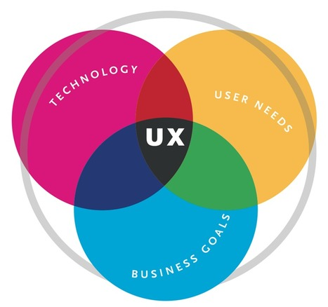 You can't build a good enterprise UX without user research - diginomica | Information Technology & Social Media News | Scoop.it