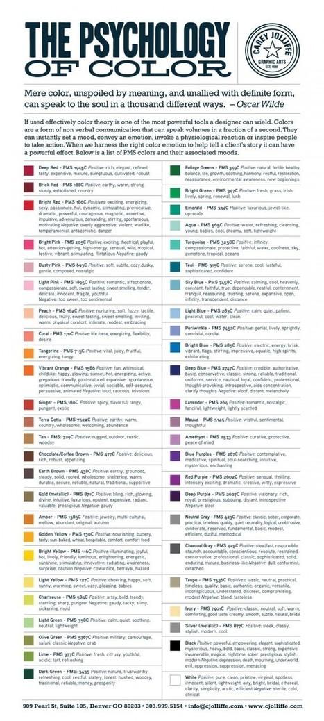 La psicología del color, la guía más completa   Psicología   Scoop.it