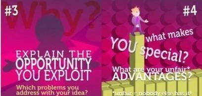 [INFOGRAFÍA] Cómo presentar tu startup con éxito | Ticonme | Infografias españa | Scoop.it