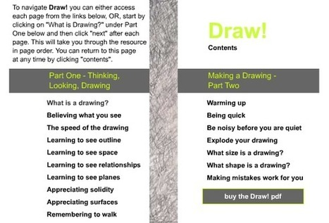 Art Inspired / Drawing   LMS Art   Scoop.it