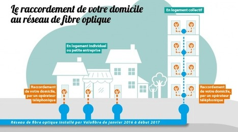 La fibre optique arrive sur le Plateau briard ! | Charentonneau | Scoop.it