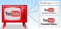 The Ultimate Guide To Successful Youtube Advertising - Website Planet | YouTube Tips and Tutorials | Scoop.it