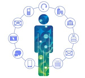 Are You Ready For The Customer-Driven, Omnichannel Revolution? | OMNICHANNEL | Scoop.it