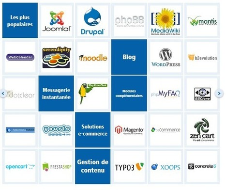 Installer une application facilement sur 1and1 - test avec wordpress - Tubbydev | Astuces Wordpress | Scoop.it