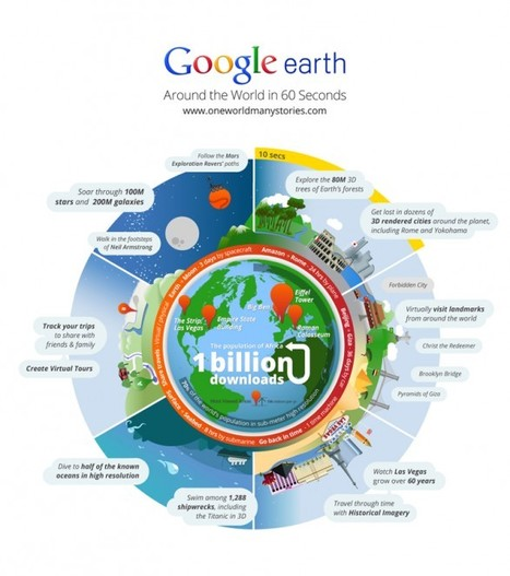 Google Earth - Around the World in 60 Seconds | Visual.ly | infographies | Scoop.it