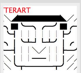 twart1st | ASCII Art | Scoop.it