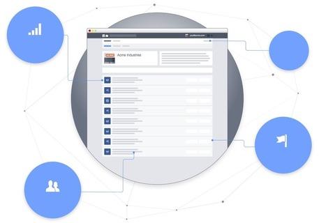 Bien débuter avec Facebook Business Manager - Blog SocialShare | Réseaux sociaux | Scoop.it